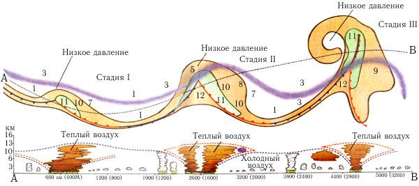 Сечение верхней схемы по
